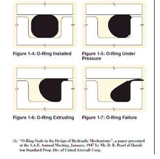o-ring-1 jpg