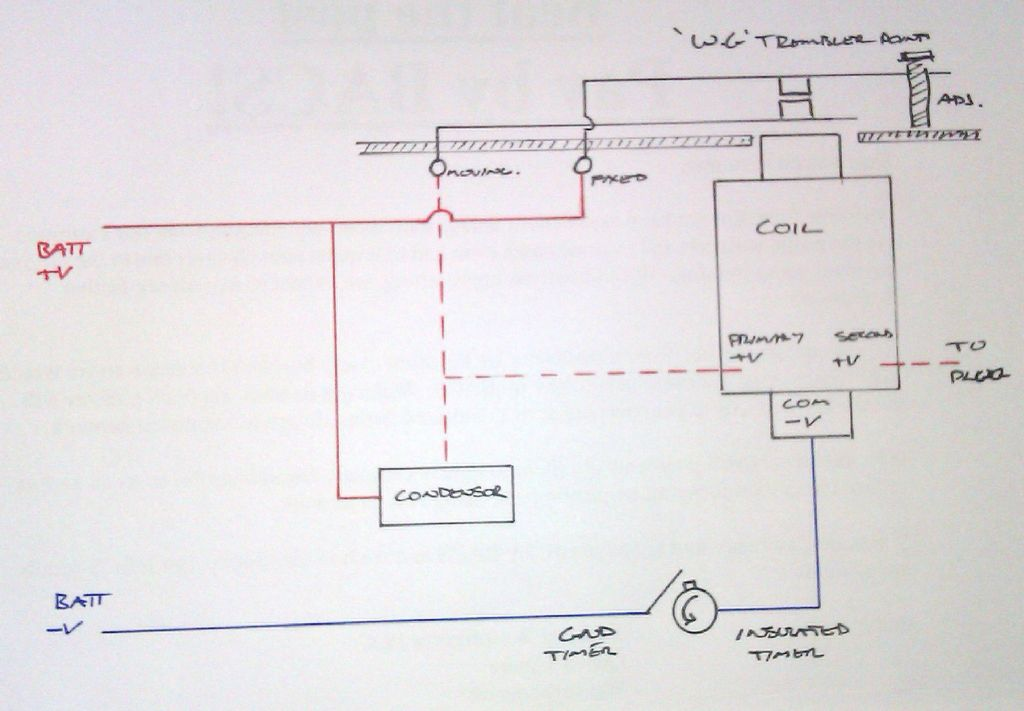 Buzz Coil Wiring Diagram from www.model-engineer.co.uk
