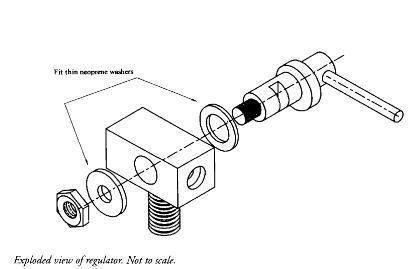 Steam valve plans   Model Engineer