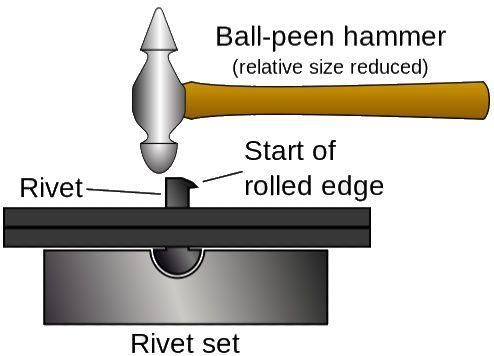 Rivet snap dimensions | Model Engineer