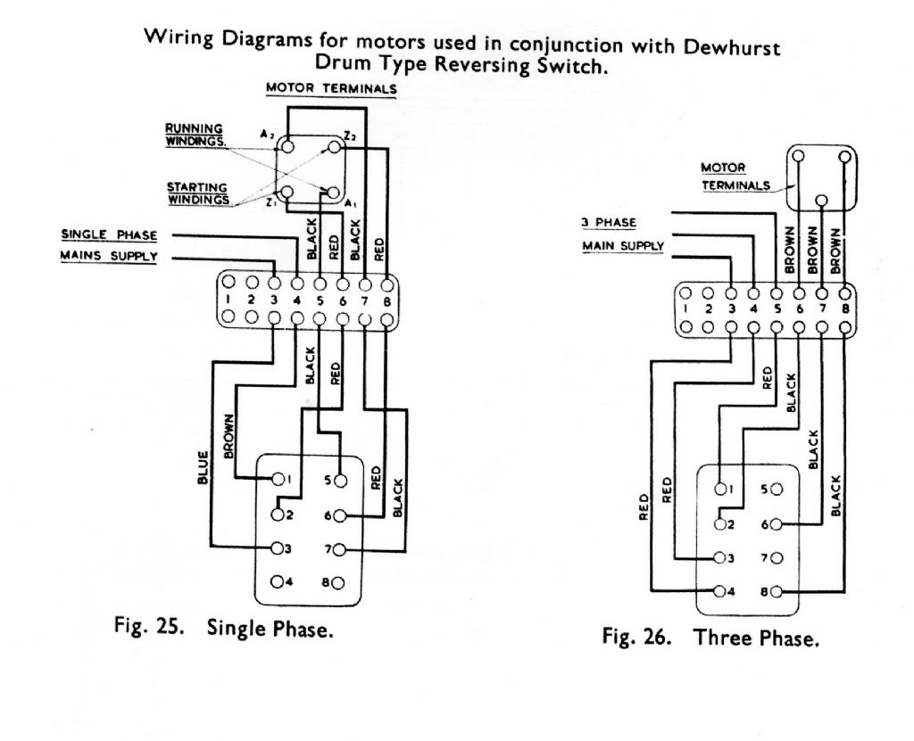 Salzer Rotary Cam Switch Wiring Diagram Real 3 Phase Forward Reverse Drum Switches P220 1518 Kraus Naimer Three Position