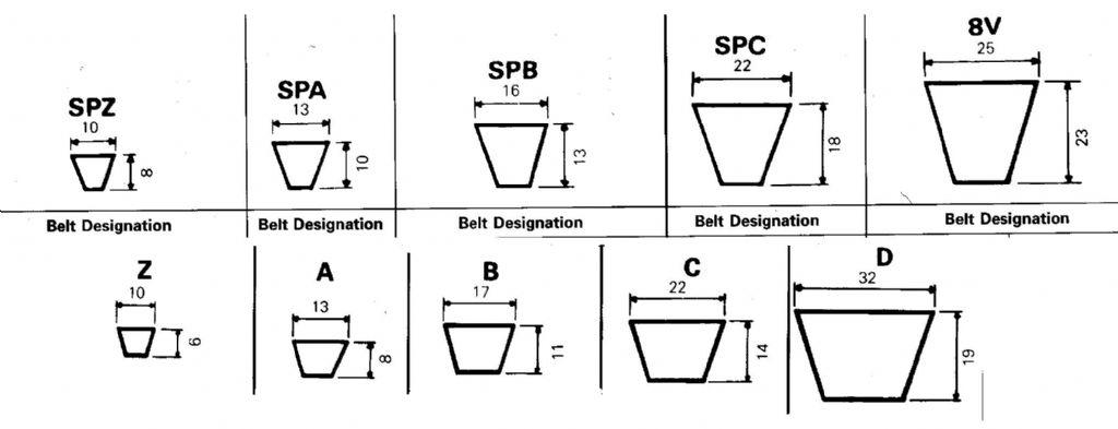 V Belt Size | Model Engineer
