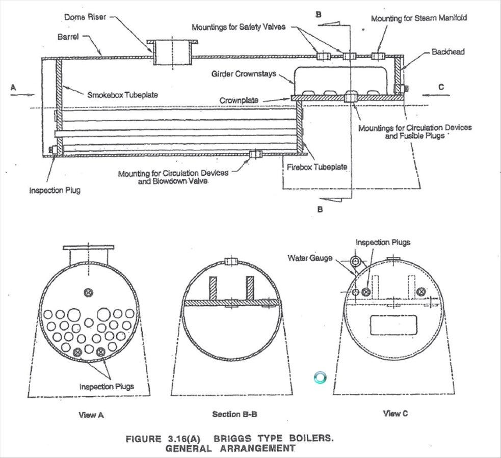 Building a coal fired boiler advice?   Model Engineer